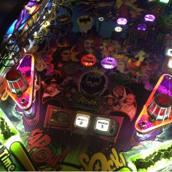 Batman 66 Pinball slingshot Dome Covers
